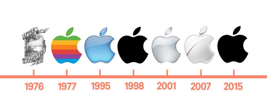 el icono de Apple a lo largo de los años